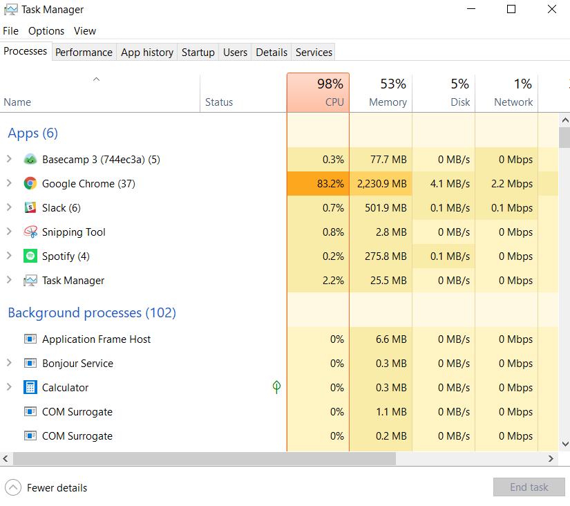 Productivity tools CPU usage 2