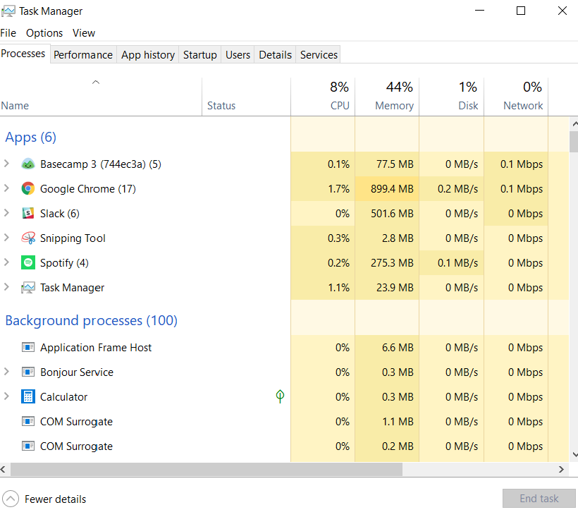 productivity tools CPU usage