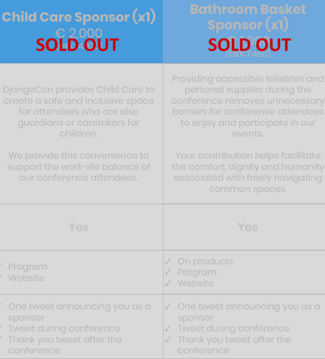 Django Con EU Sold out