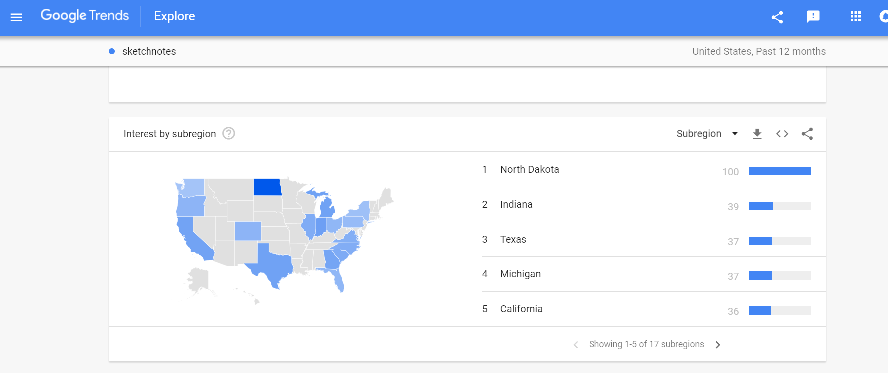 People in north Dakota really like sketchnotes
