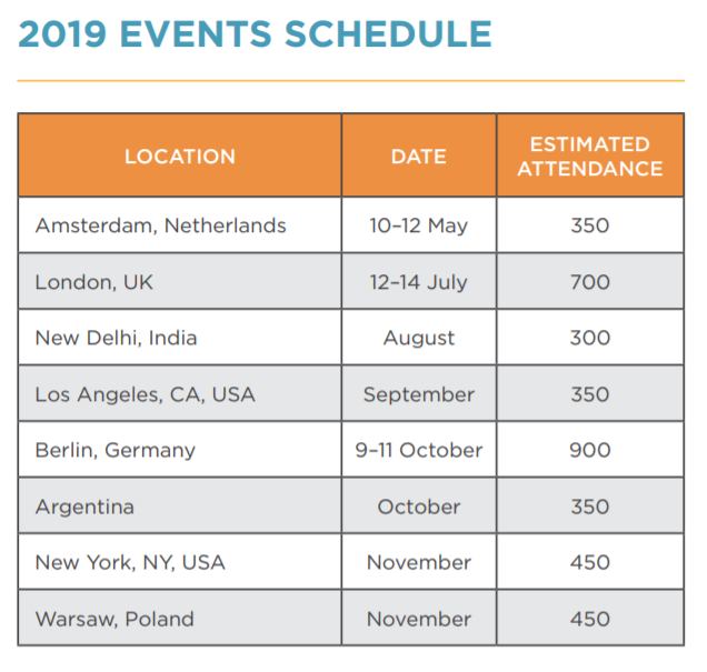 PyData 2019 events schedule