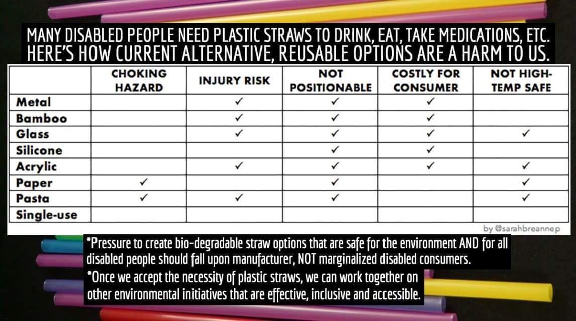 Straw Chart