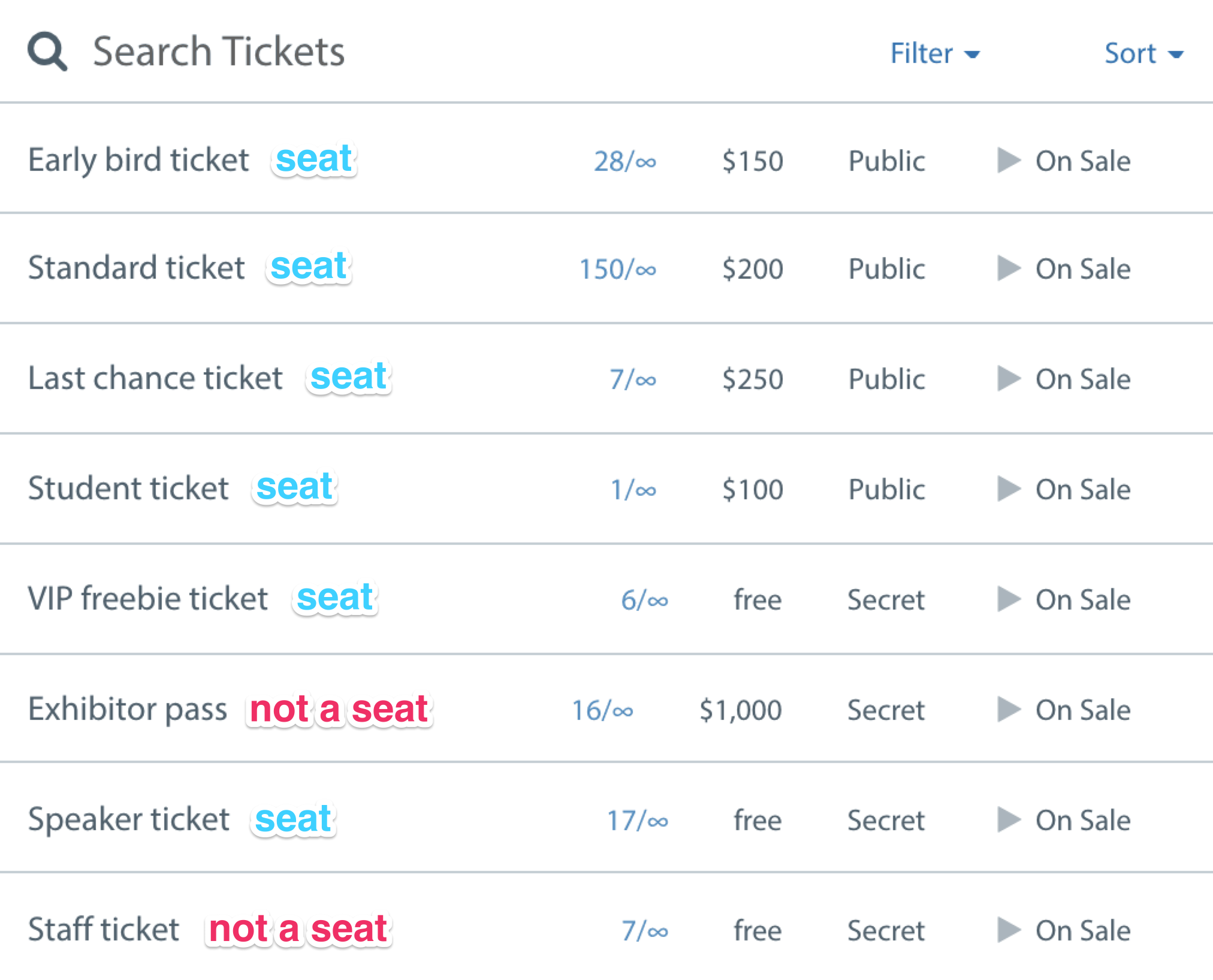 seat vs not seat