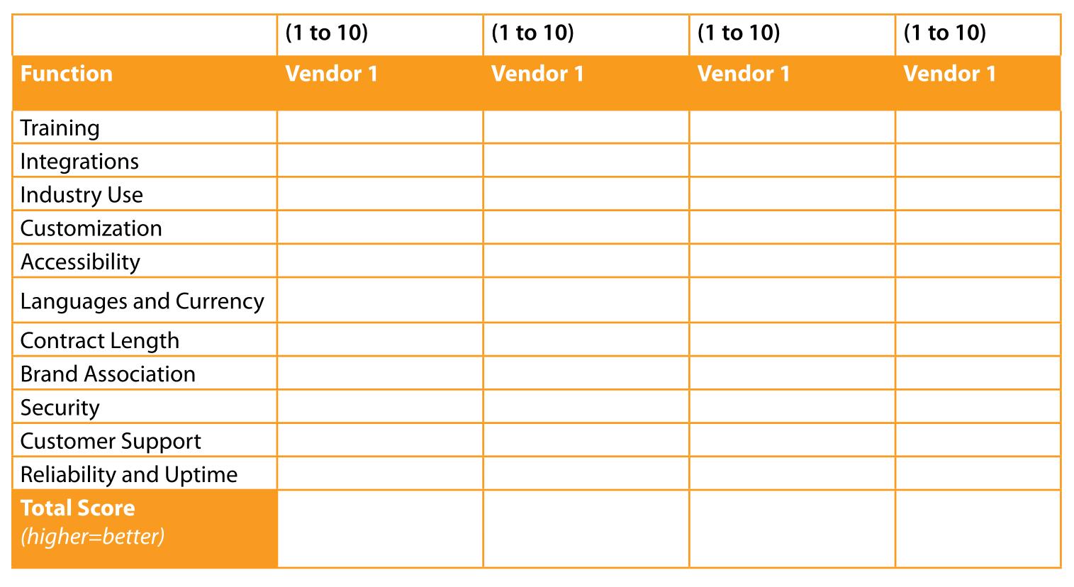 event technology vendor comparison table